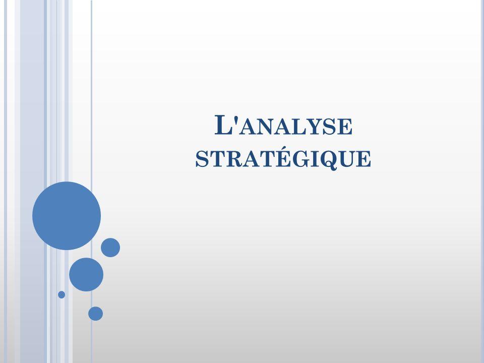 L' ANALYSE STRATÉGIQUE