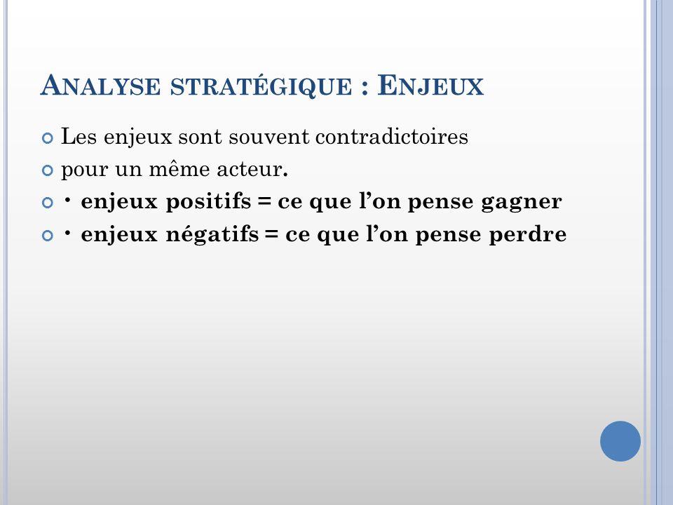 A NALYSE STRATÉGIQUE : E NJEUX Les enjeux sont souvent contradictoires pour un même acteur. enjeux positifs = ce que lon pense gagner enjeux négatifs