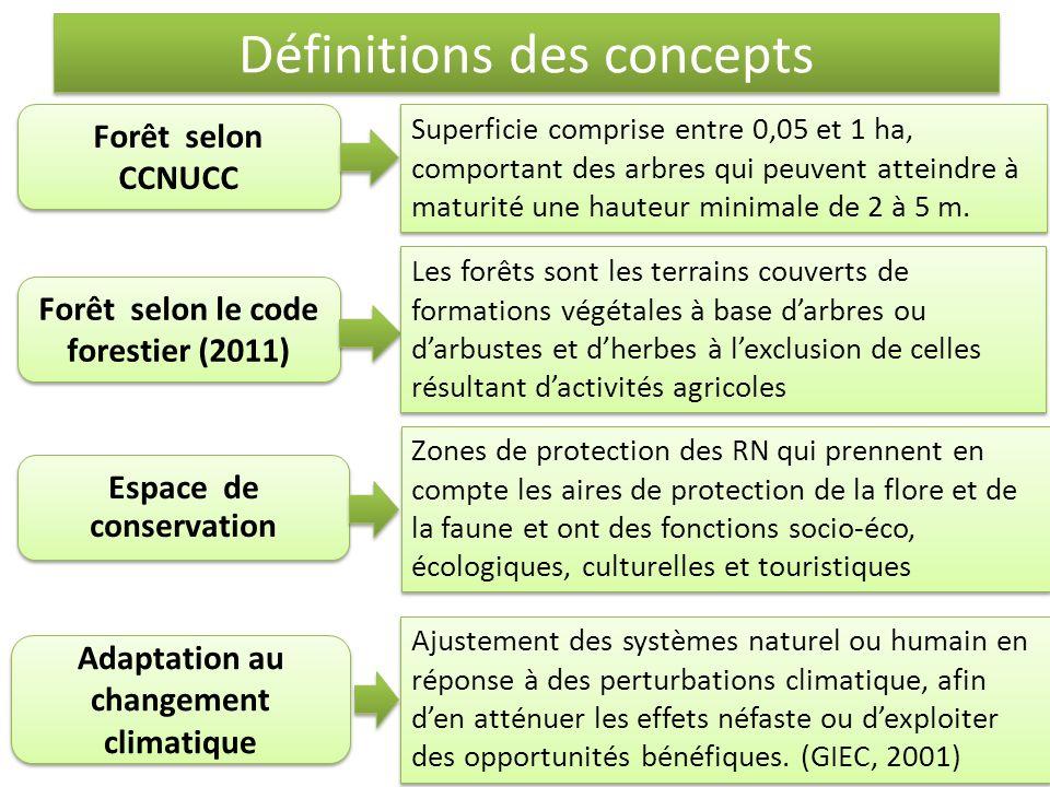 Définitions des concepts Forêt selon le code forestier (2011) Espace de conservation Ajustement des systèmes naturel ou humain en réponse à des perturbations climatique, afin den atténuer les effets néfaste ou dexploiter des opportunités bénéfiques.