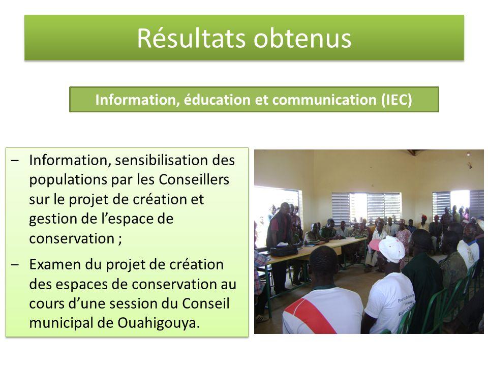 Résultats obtenus Information, éducation et communication (IEC) Information, sensibilisation des populations par les Conseillers sur le projet de création et gestion de lespace de conservation ; Examen du projet de création des espaces de conservation au cours dune session du Conseil municipal de Ouahigouya.