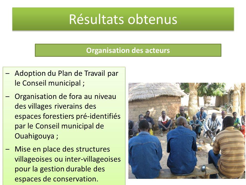 Résultats obtenus Organisation des acteurs Adoption du Plan de Travail par le Conseil municipal ; Organisation de fora au niveau des villages riverains des espaces forestiers pré-identifiés par le Conseil municipal de Ouahigouya ; Mise en place des structures villageoises ou inter-villageoises pour la gestion durable des espaces de conservation.