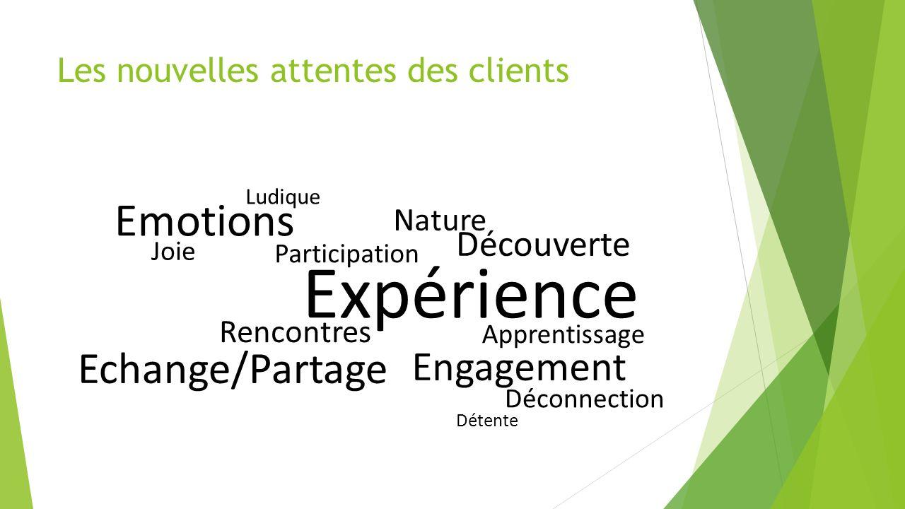 ID-Tourisme cabinet d ingénierie, marketing & prospective en tourisme durable Nous contacter: Guillaume CROMER 21 rue Blondel 75002 PARIS Tel: 06.99.29.47.29.