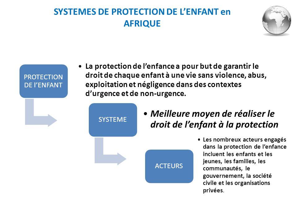 SYSTEMES DE PROTECTION DE LENFANT en AFRIQUE PROTECTION DE lENFANT La protection de lenfance a pour but de garantir le droit de chaque enfant à une vi