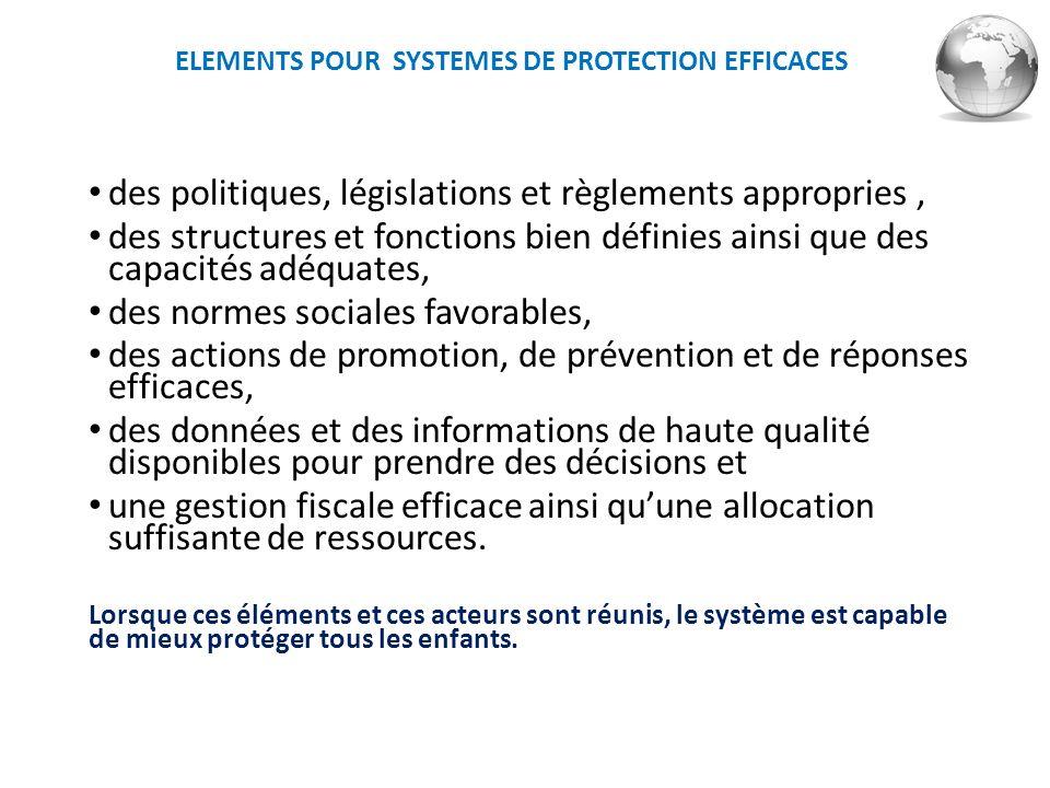 ELEMENTS POUR SYSTEMES DE PROTECTION EFFICACES des politiques, législations et règlements appropries, des structures et fonctions bien définies ainsi