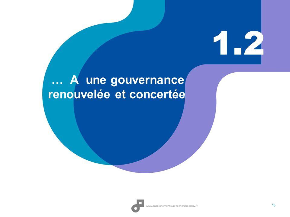 … A une gouvernance renouvelée et concertée 1.2 10