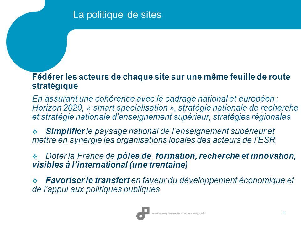 La politique de sites Fédérer les acteurs de chaque site sur une même feuille de route stratégique En assurant une cohérence avec le cadrage national