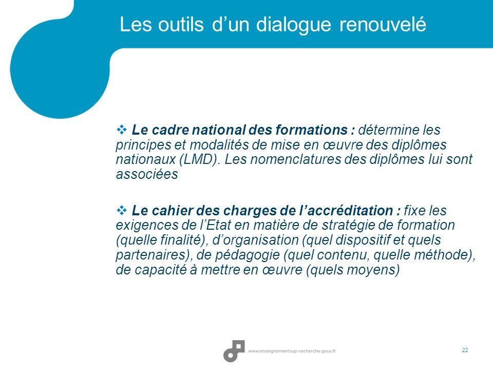 Les outils dun dialogue renouvelé Le cadre national des formations : détermine les principes et modalités de mise en œuvre des diplômes nationaux (LMD).