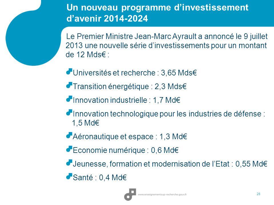 Un nouveau programme dinvestissement davenir 2014-2024 Le Premier Ministre Jean-Marc Ayrault a annoncé le 9 juillet 2013 une nouvelle série dinvestissements pour un montant de 12 Mds : Universités et recherche : 3,65 Mds Transition énergétique : 2,3 Mds Innovation industrielle : 1,7 Md Innovation technologique pour les industries de défense : 1,5 Md Aéronautique et espace : 1,3 Md Economie numérique : 0,6 Md Jeunesse, formation et modernisation de lEtat : 0,55 Md Santé : 0,4 Md 26