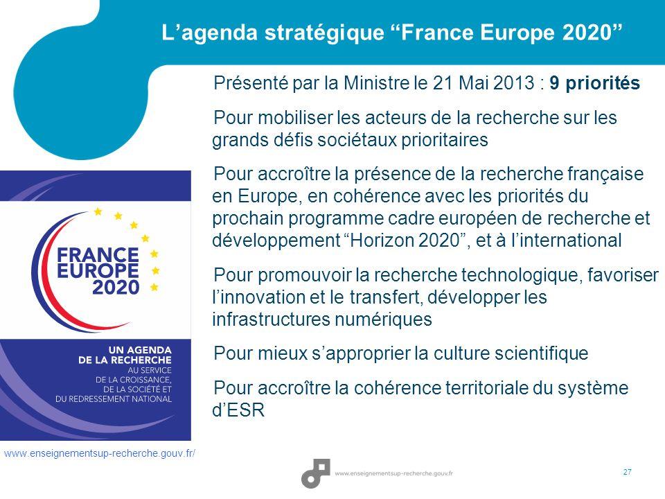 Lagenda stratégique France Europe 2020 Présenté par la Ministre le 21 Mai 2013 : 9 priorités Pour mobiliser les acteurs de la recherche sur les grands