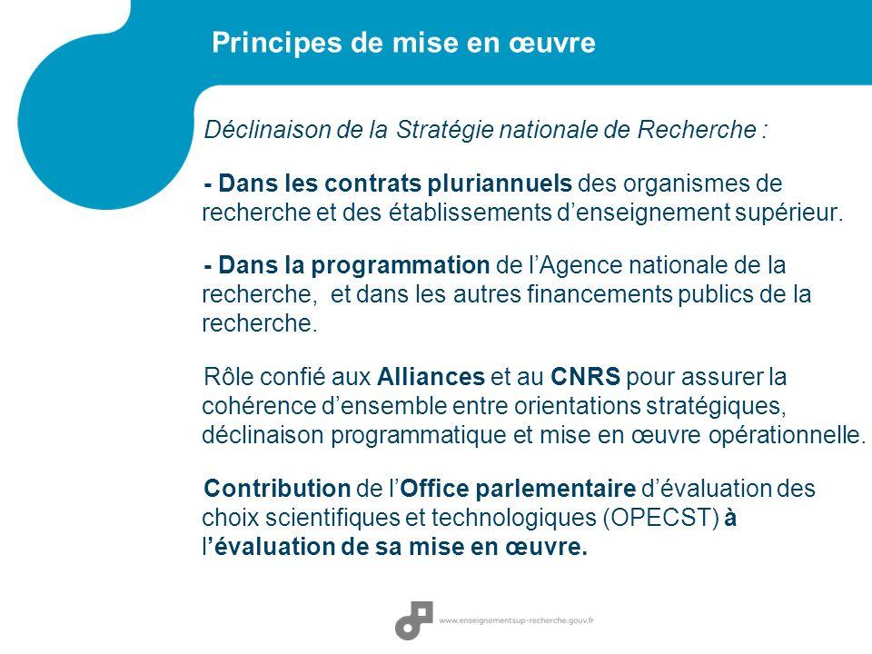 Principes de mise en œuvre Déclinaison de la Stratégie nationale de Recherche : - Dans les contrats pluriannuels des organismes de recherche et des établissements denseignement supérieur.