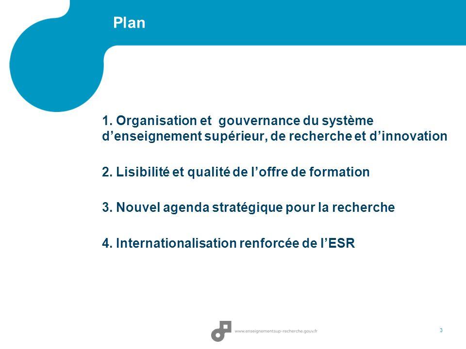 Plan 1. Organisation et gouvernance du système denseignement supérieur, de recherche et dinnovation 2. Lisibilité et qualité de loffre de formation 3.