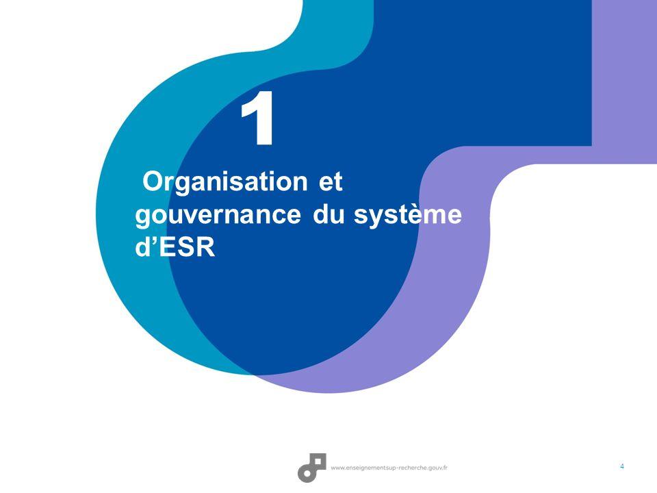 Organisation et gouvernance du système dESR 1 4