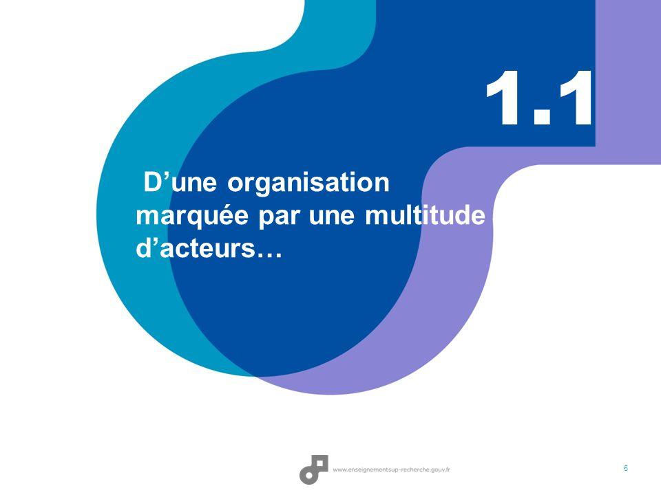 Dune organisation marquée par une multitude dacteurs… 1.1 5