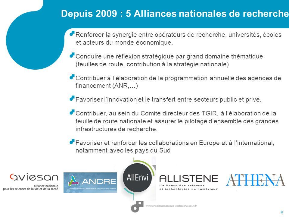 Depuis 2009 : 5 Alliances nationales de recherche Renforcer la synergie entre opérateurs de recherche, universités, écoles et acteurs du monde économique.