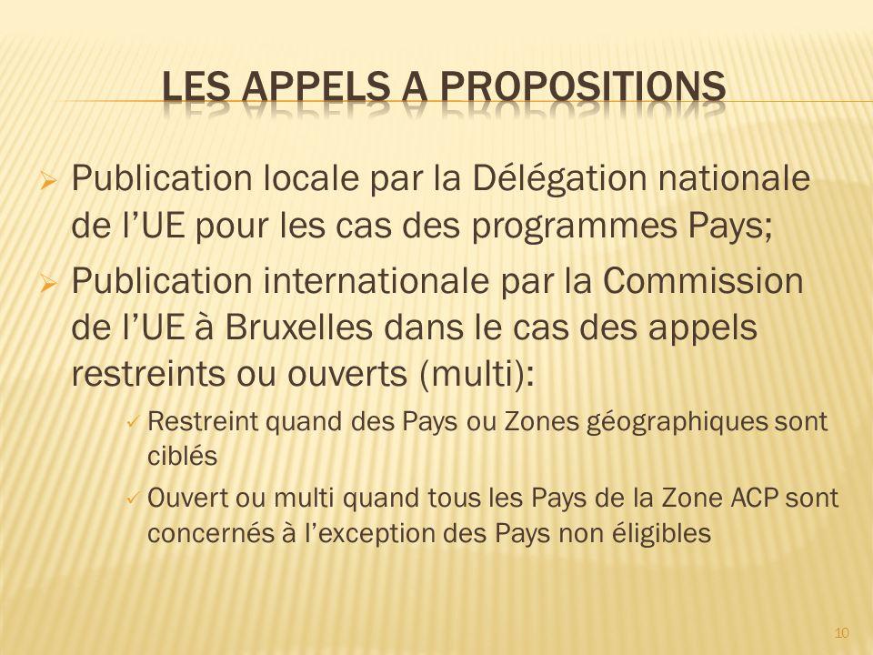Publication locale par la Délégation nationale de lUE pour les cas des programmes Pays; Publication internationale par la Commission de lUE à Bruxelle
