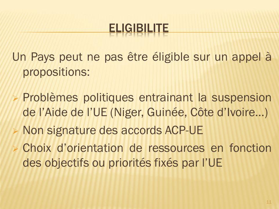 Un Pays peut ne pas être éligible sur un appel à propositions: Problèmes politiques entrainant la suspension de lAide de lUE (Niger, Guinée, Côte dIvo