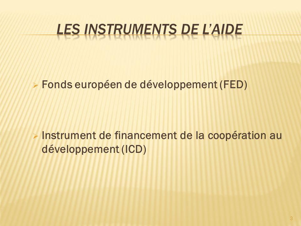 Fonds européen de développement (FED) Instrument de financement de la coopération au développement (ICD) 3