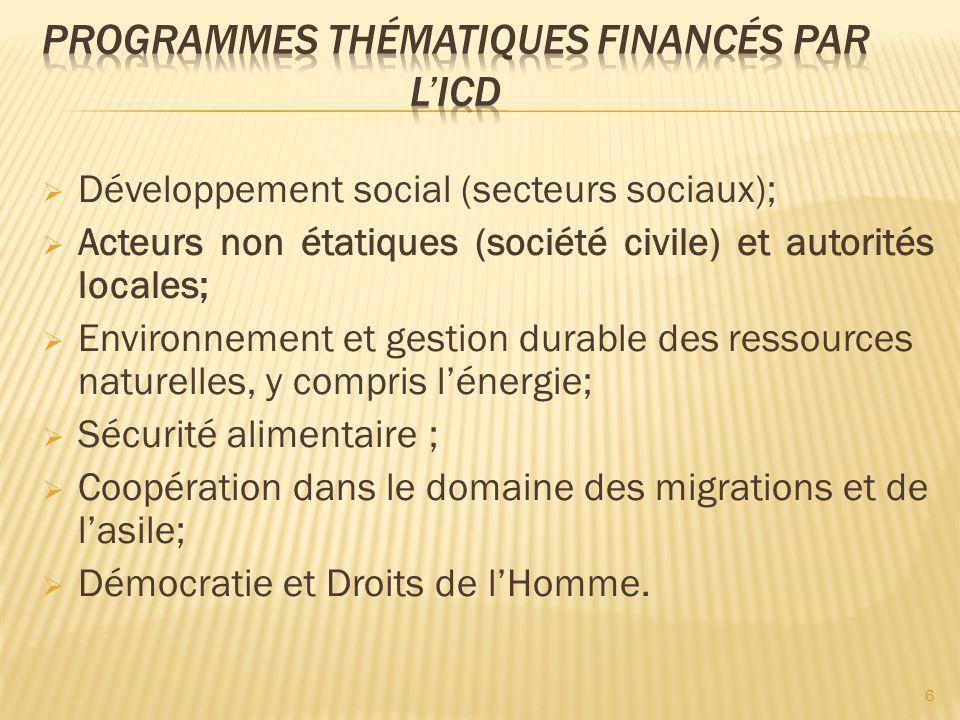 Développement social (secteurs sociaux); Acteurs non étatiques (société civile) et autorités locales; Environnement et gestion durable des ressources