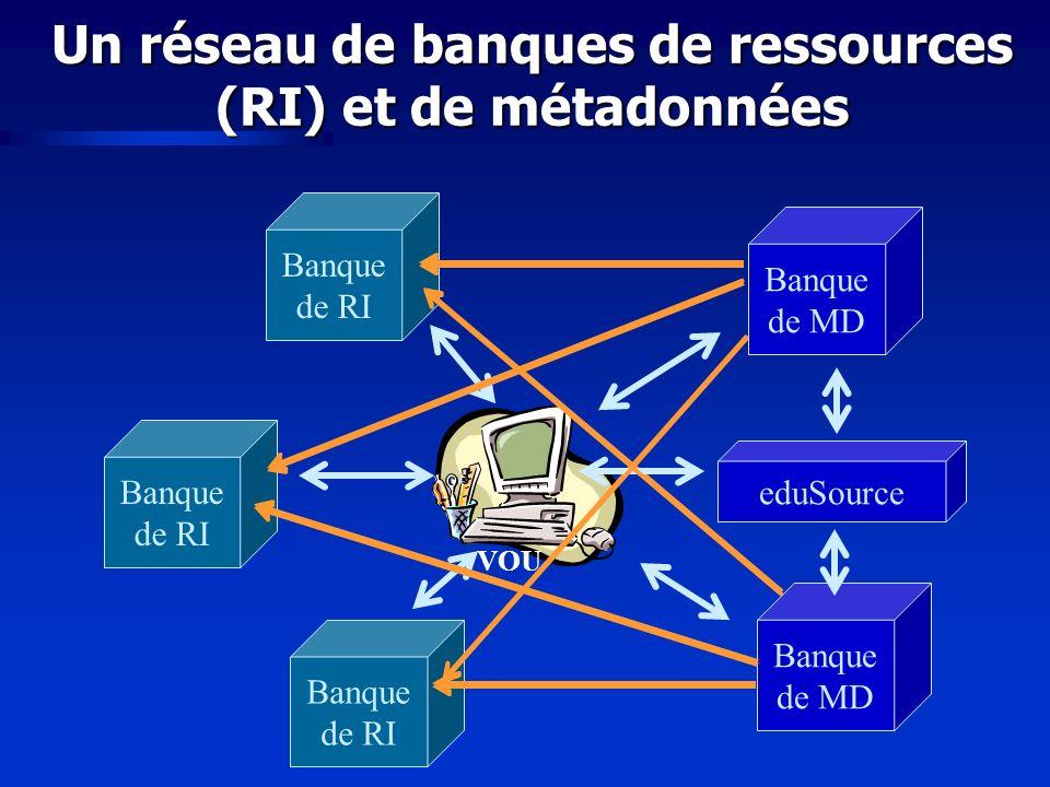 Un réseau de banques de ressources (RI) et de métadonnées Banque de RI Banque de RI Banque de RI Banque de MD Banque de MD eduSource VOU