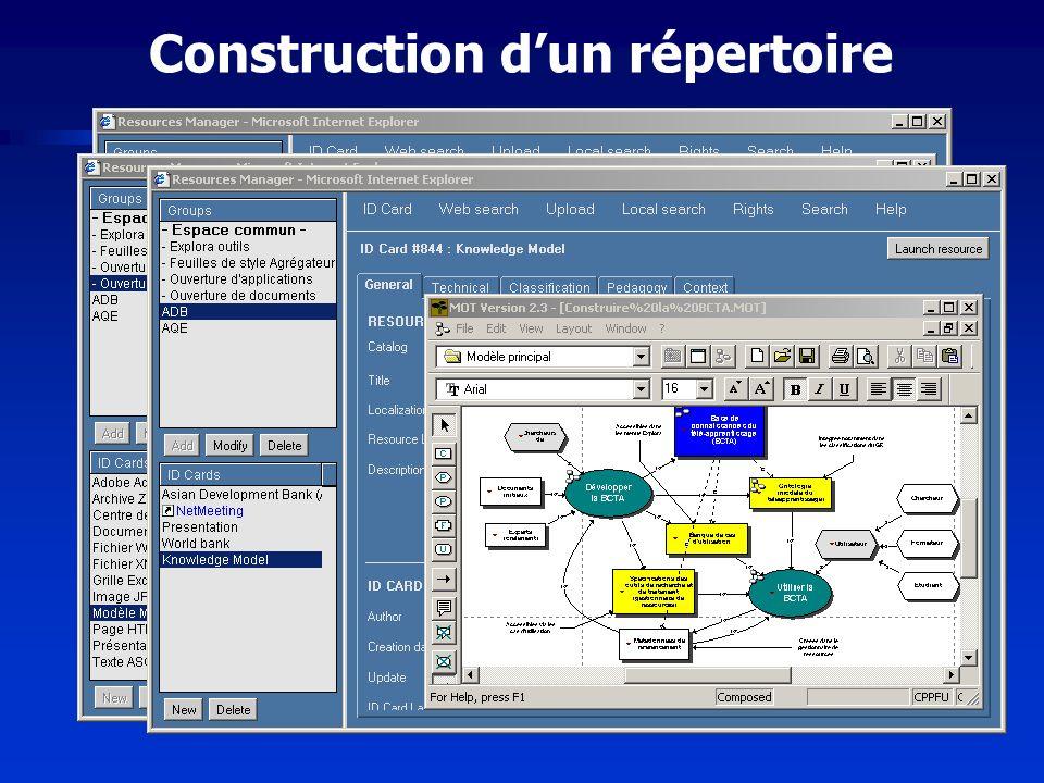 Construction dun répertoire