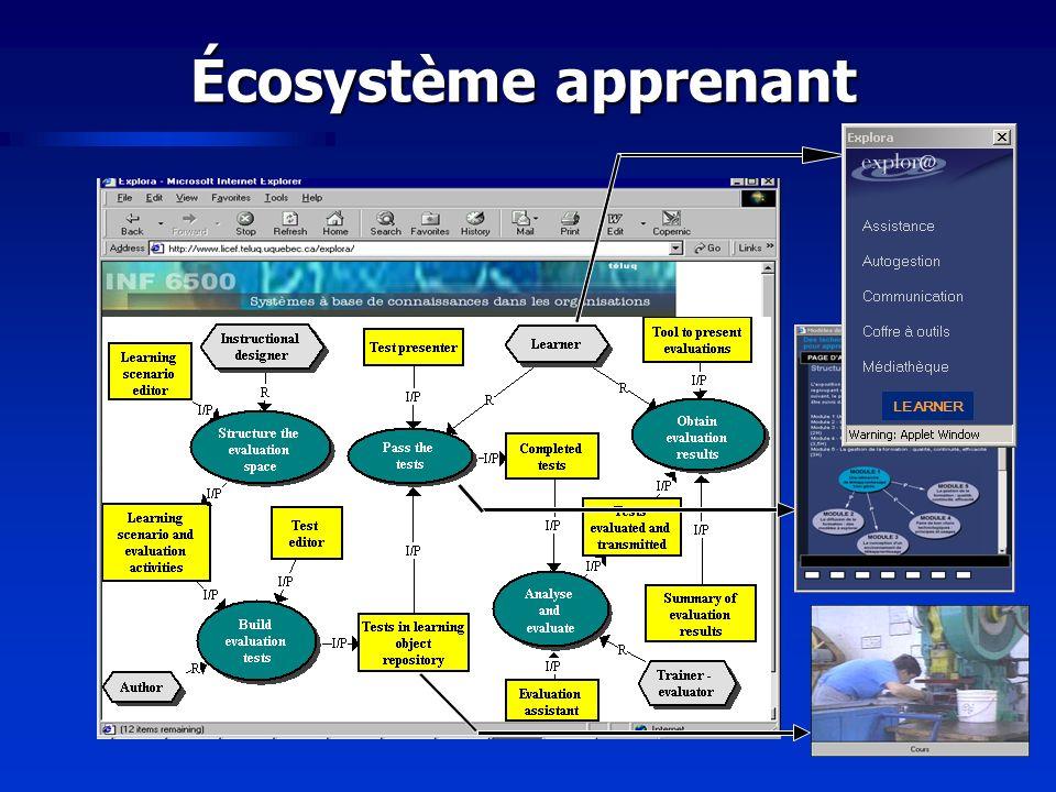 Écosystème apprenant LEARNER