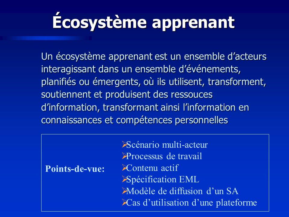 Écosystème apprenant Un écosystème apprenant est un ensemble dacteurs interagissant dans un ensemble dévénements, planifiés ou émergents, où ils utilisent, transforment, soutiennent et produisent des ressouces dinformation, transformant ainsi linformation en connaissances et compétences personnelles Points-de-vue: Scénario multi-acteur Processus de travail Contenu actif Spécification EML Modèle de diffusion dun SA Cas dutilisation dune plateforme