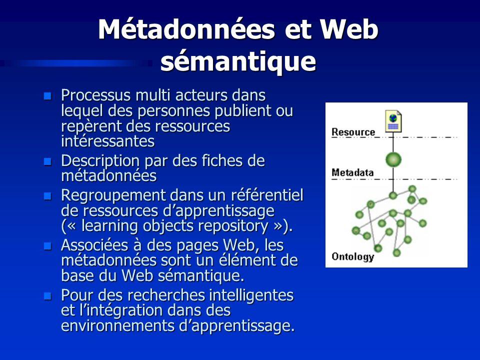 Métadonnées et Web sémantique n Processus multi acteurs dans lequel des personnes publient ou repèrent des ressources intéressantes n Description par des fiches de métadonnées n Regroupement dans un référentiel de ressources dapprentissage (« learning objects repository »).