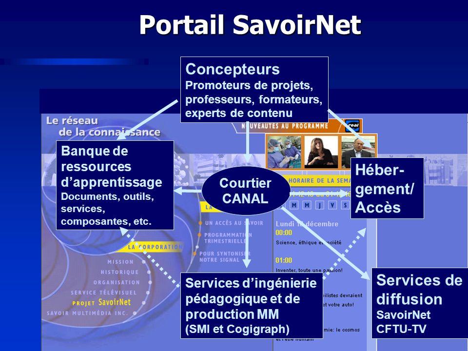 Portail SavoirNet Services de diffusion SavoirNet CFTU-TV Banque de ressources dapprentissage Documents, outils, services, composantes, etc.