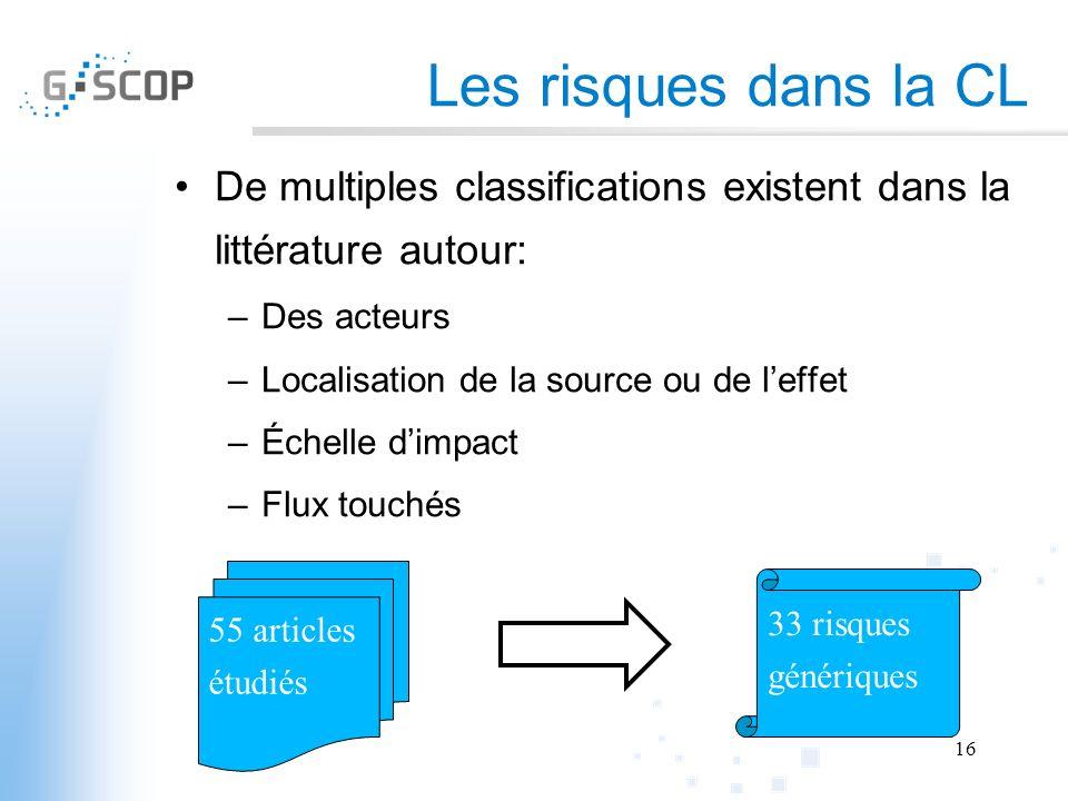 Les risques dans la CL De multiples classifications existent dans la littérature autour: –Des acteurs –Localisation de la source ou de leffet –Échelle