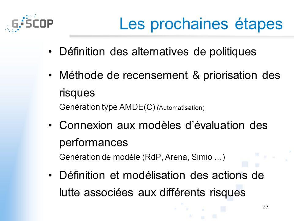 Les prochaines étapes Définition des alternatives de politiques Méthode de recensement & priorisation des risques Génération type AMDE(C) (Automatisat