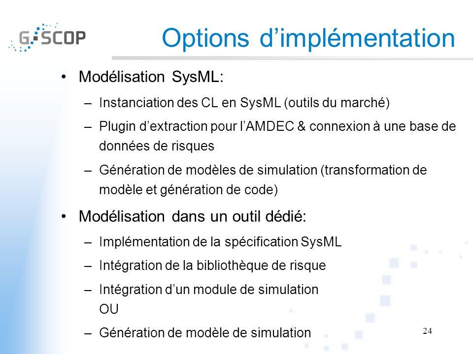 Options dimplémentation Modélisation SysML: –Instanciation des CL en SysML (outils du marché) –Plugin dextraction pour lAMDEC & connexion à une base d