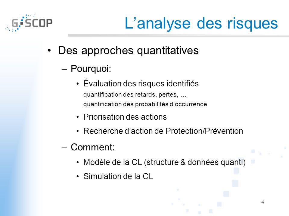 Lanalyse des risques Des approches quantitatives –Pourquoi: Évaluation des risques identifiés quantification des retards, pertes, … quantification des