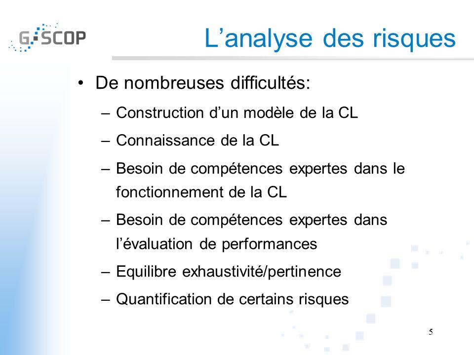 Lanalyse des risques De nombreuses difficultés: –Construction dun modèle de la CL –Connaissance de la CL –Besoin de compétences expertes dans le fonct
