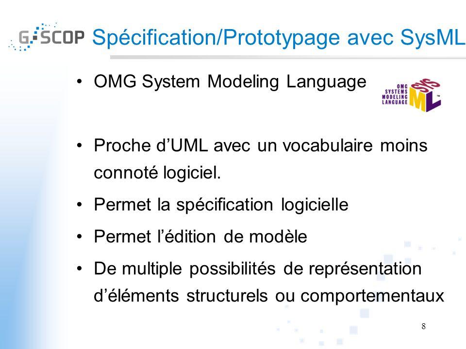 Spécification/Prototypage avec SysML OMG System Modeling Language Proche dUML avec un vocabulaire moins connoté logiciel. Permet la spécification logi
