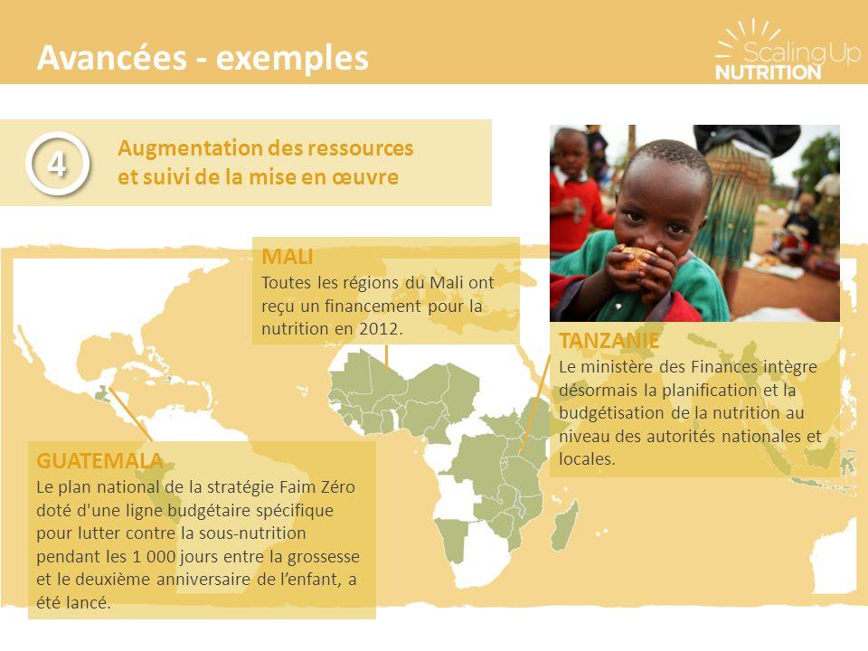 Avancées - exemples Augmentation des ressources et suivi de la mise en œuvre 4 4 GUATEMALA Le plan national de la stratégie Faim Zéro doté d une ligne budgétaire spécifique pour lutter contre la sous-nutrition pendant les 1 000 jours entre la grossesse et le deuxième anniversaire de lenfant, a été lancé.