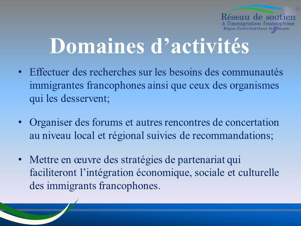 Domaines dactivités Effectuer des recherches sur les besoins des communautés immigrantes francophones ainsi que ceux des organismes qui les desservent; Organiser des forums et autres rencontres de concertation au niveau local et régional suivies de recommandations; Mettre en œuvre des stratégies de partenariat qui faciliteront lintégration économique, sociale et culturelle des immigrants francophones.