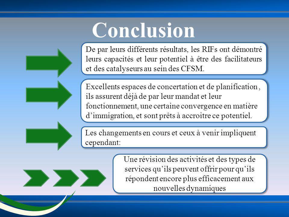 Les changements en cours et ceux à venir impliquent cependant: De par leurs différents résultats, les RIFs ont démontré leurs capacités et leur potentiel à être des facilitateurs et des catalyseurs au sein des CFSM.
