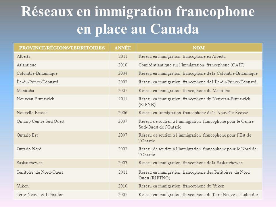 Réseaux en immigration francophone en place au Canada PROVINCE/RÉGIONS/TERRITOIRESANNÉENOM Alberta2011Réseau en immigration francophone en Alberta Atlantique2010Comité atlantique sur limmigration francophone (CAIF) Colombie-Britannique2004Réseau en immigration francophone de la Colombie-Britannique Île-du-Prince-Édouard2007Réseau en immigration francophone de lÎle-du-Prince-Édouard Manitoba2007Réseau en immigration francophone du Manitoba Nouveau Brunswick2011Réseau en immigration francophone du Nouveau-Brunswick (RIFNB) Nouvelle-Ecosse2006Réseau en Immigration francophone de la Nouvelle-Écosse Ontario Centre Sud Ouest2007Réseau de soutien à limmigration francophone pour le Centre Sud-Ouest de lOntario Ontario Est2007Réseau de soutien à limmigration francophone pour lEst de lOntario Ontario Nord2007Réseau de soutien à limmigration francophone pour le Nord de lOntario Saskatchewan2003Réseau en immigration francophone de la Saskatchewan Territoire du Nord-Ouest2011Réseau en immigration francophone des Territoires du Nord Ouest (RIFTNO) Yukon2010Réseau en immigration francophone du Yukon Terre-Neuve-et-Labrador2007Réseau en immigration francophone de Terre-Neuve-et-Labrador