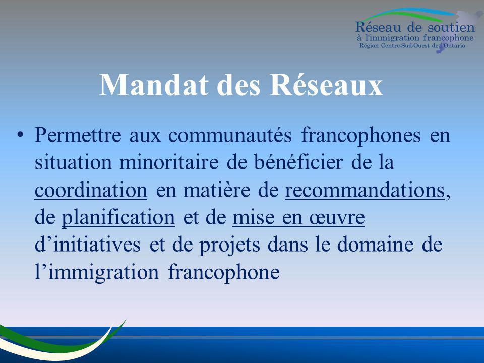 Mandat des Réseaux Permettre aux communautés francophones en situation minoritaire de bénéficier de la coordination en matière de recommandations, de planification et de mise en œuvre dinitiatives et de projets dans le domaine de limmigration francophone