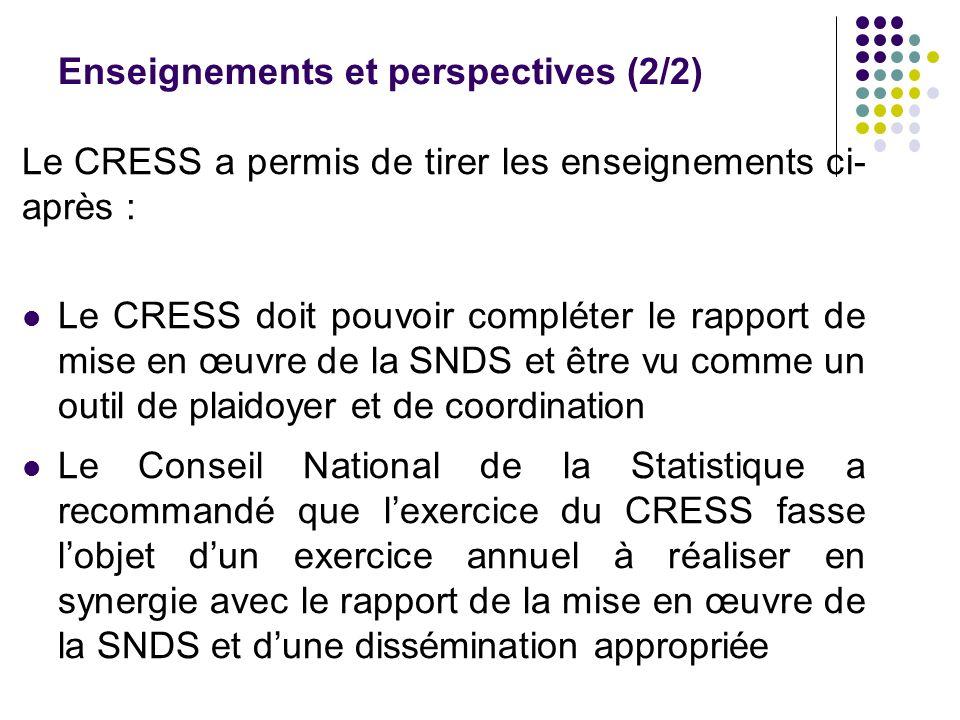 Enseignements et perspectives (2/2) Le CRESS a permis de tirer les enseignements ci- après : Le CRESS doit pouvoir compléter le rapport de mise en œuv