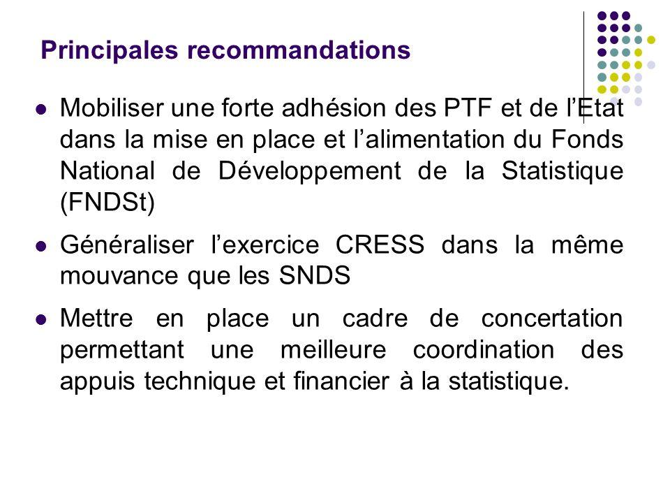 Principales recommandations Mobiliser une forte adhésion des PTF et de lEtat dans la mise en place et lalimentation du Fonds National de Développement