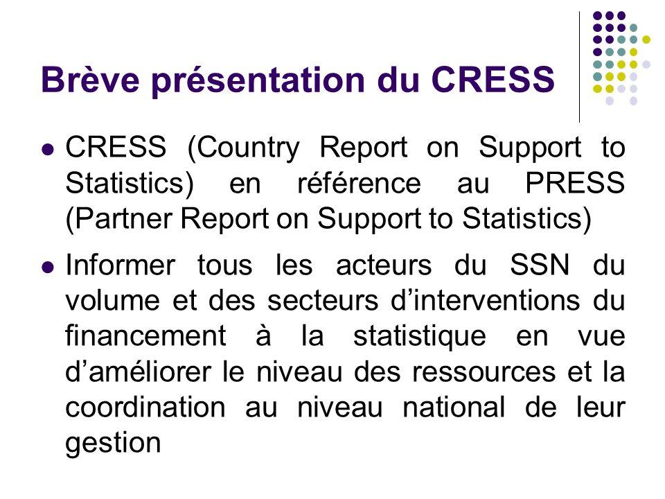 Brève présentation du CRESS CRESS (Country Report on Support to Statistics) en référence au PRESS (Partner Report on Support to Statistics) Informer t