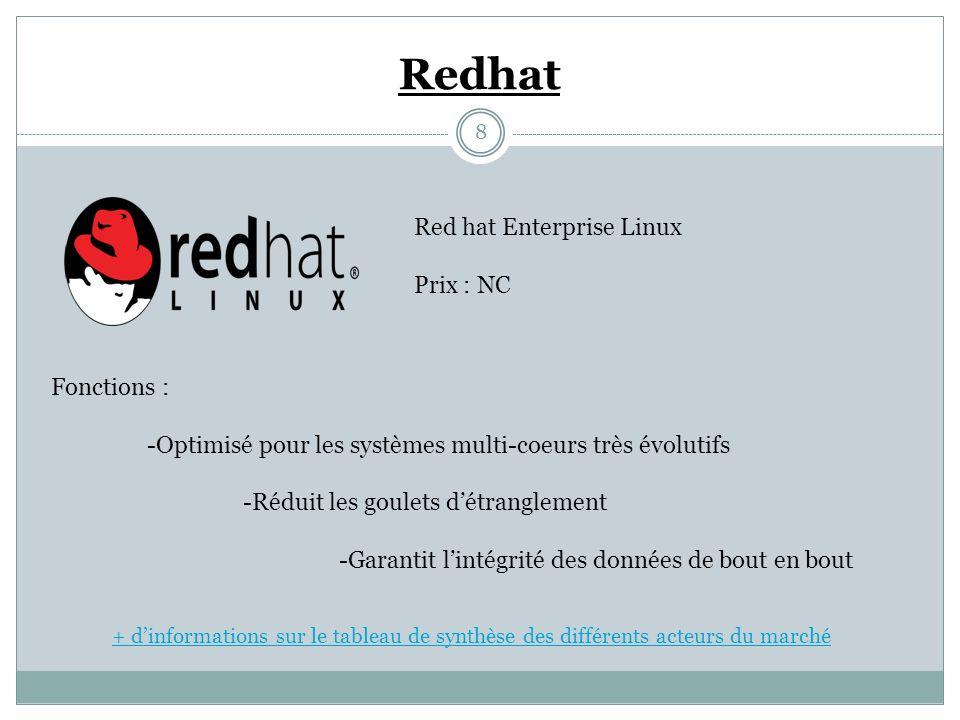 Redhat Red hat Enterprise Linux Prix : NC Fonctions : -Optimisé pour les systèmes multi-coeurs très évolutifs -Réduit les goulets détranglement -Garan