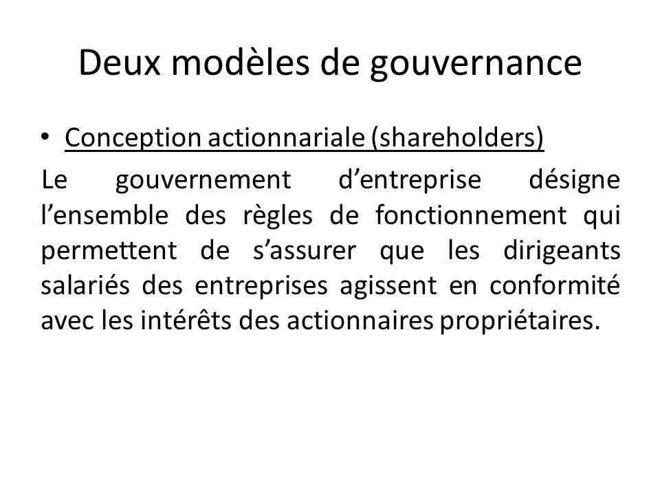 Deux modèles de gouvernance Conception actionnariale (shareholders) Le gouvernement dentreprise désigne lensemble des règles de fonctionnement qui per