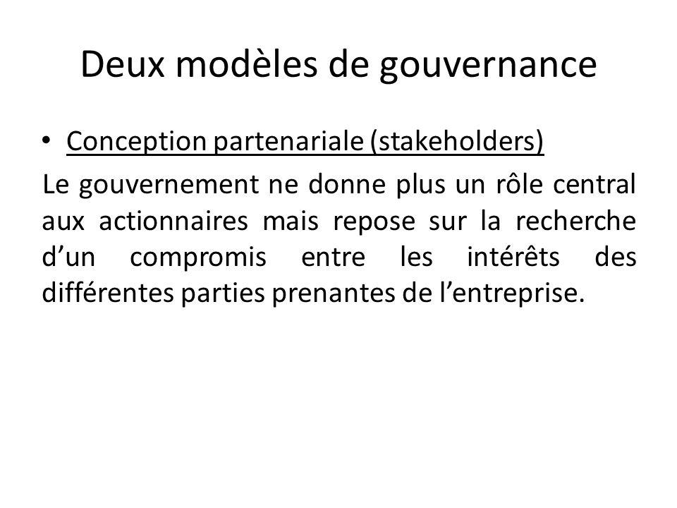 Deux modèles de gouvernance Conception partenariale (stakeholders) Le gouvernement ne donne plus un rôle central aux actionnaires mais repose sur la r