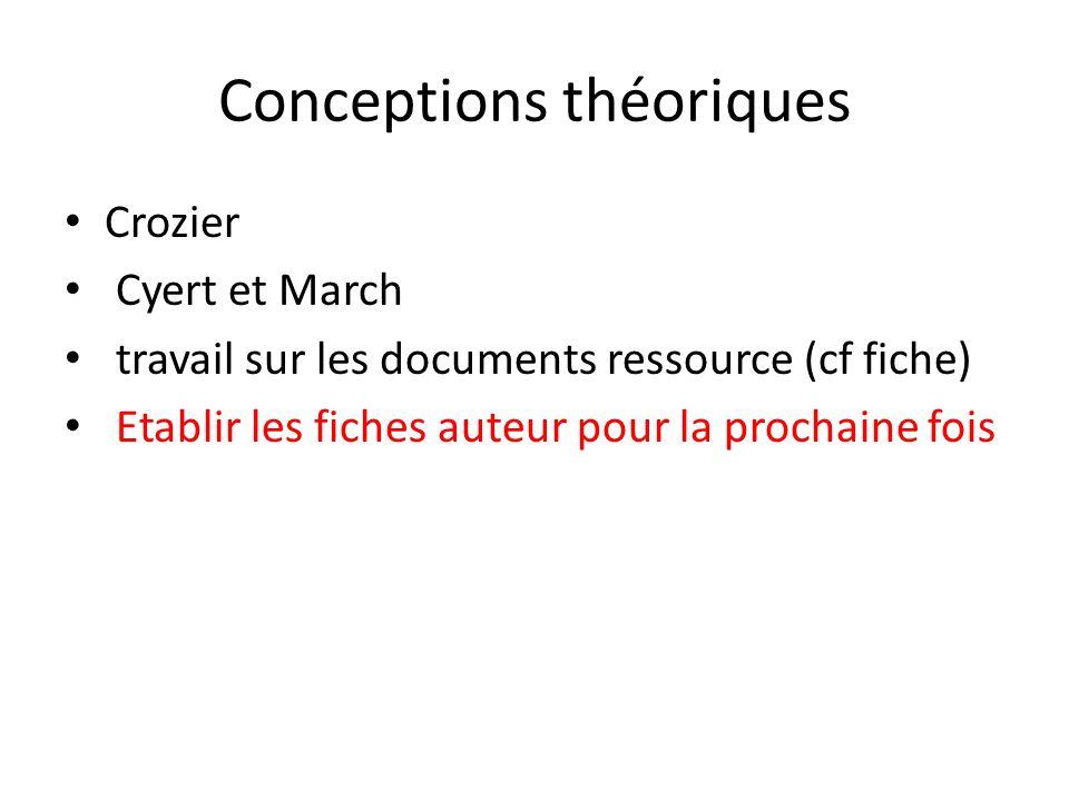 Conceptions théoriques Crozier Cyert et March travail sur les documents ressource (cf fiche) Etablir les fiches auteur pour la prochaine fois