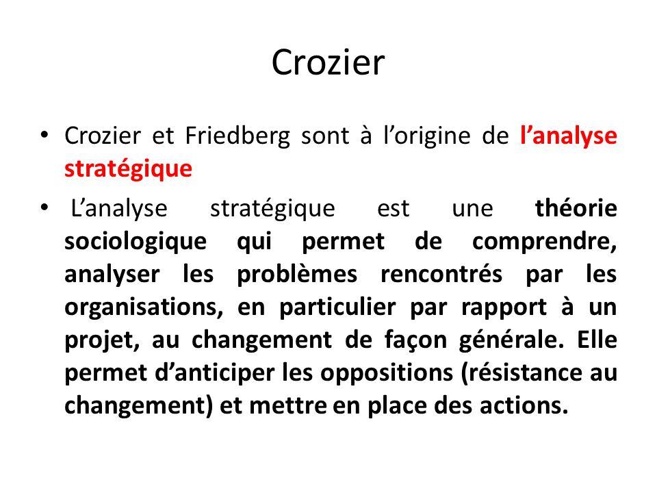 Crozier Crozier et Friedberg sont à lorigine de lanalyse stratégique Lanalyse stratégique est une théorie sociologique qui permet de comprendre, analy