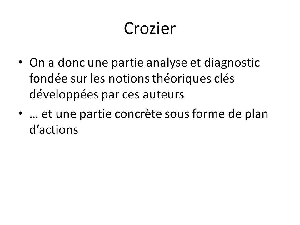 Crozier On a donc une partie analyse et diagnostic fondée sur les notions théoriques clés développées par ces auteurs … et une partie concrète sous fo