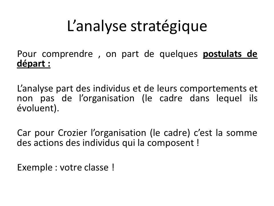 Lanalyse stratégique Pour comprendre, on part de quelques postulats de départ : Lanalyse part des individus et de leurs comportements et non pas de lo