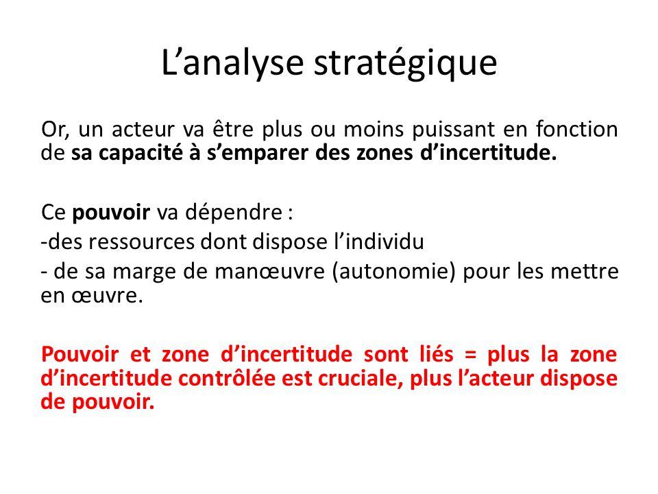 Lanalyse stratégique Or, un acteur va être plus ou moins puissant en fonction de sa capacité à semparer des zones dincertitude. Ce pouvoir va dépendre